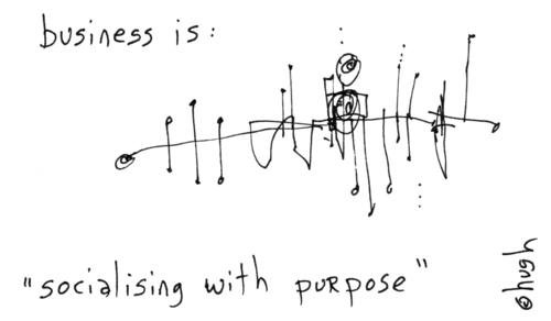 Photo Credits: Gapingvoid.com by Hugh MacLeod